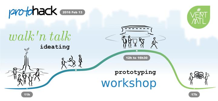 workshop-prototyping-justinmind-goS4nfe