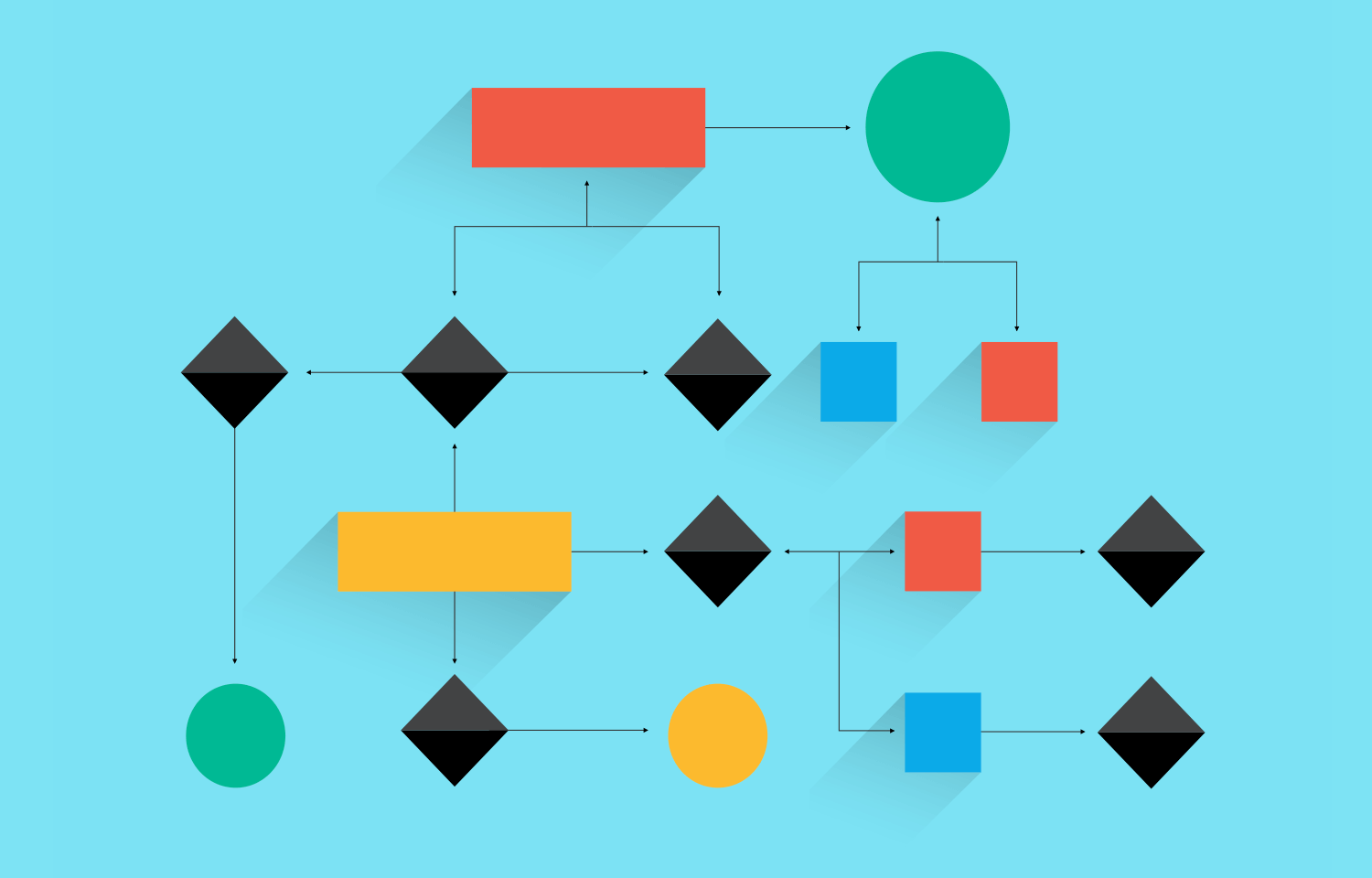 How to design your mobile app user flow