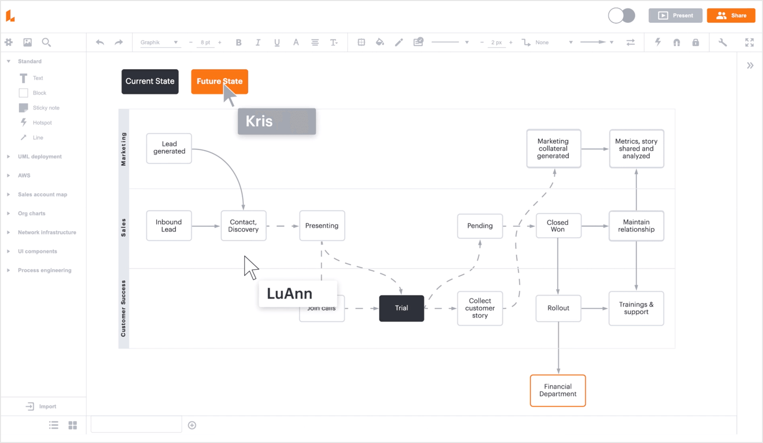 Lucidchart - 10 user flow tools - Justinmind