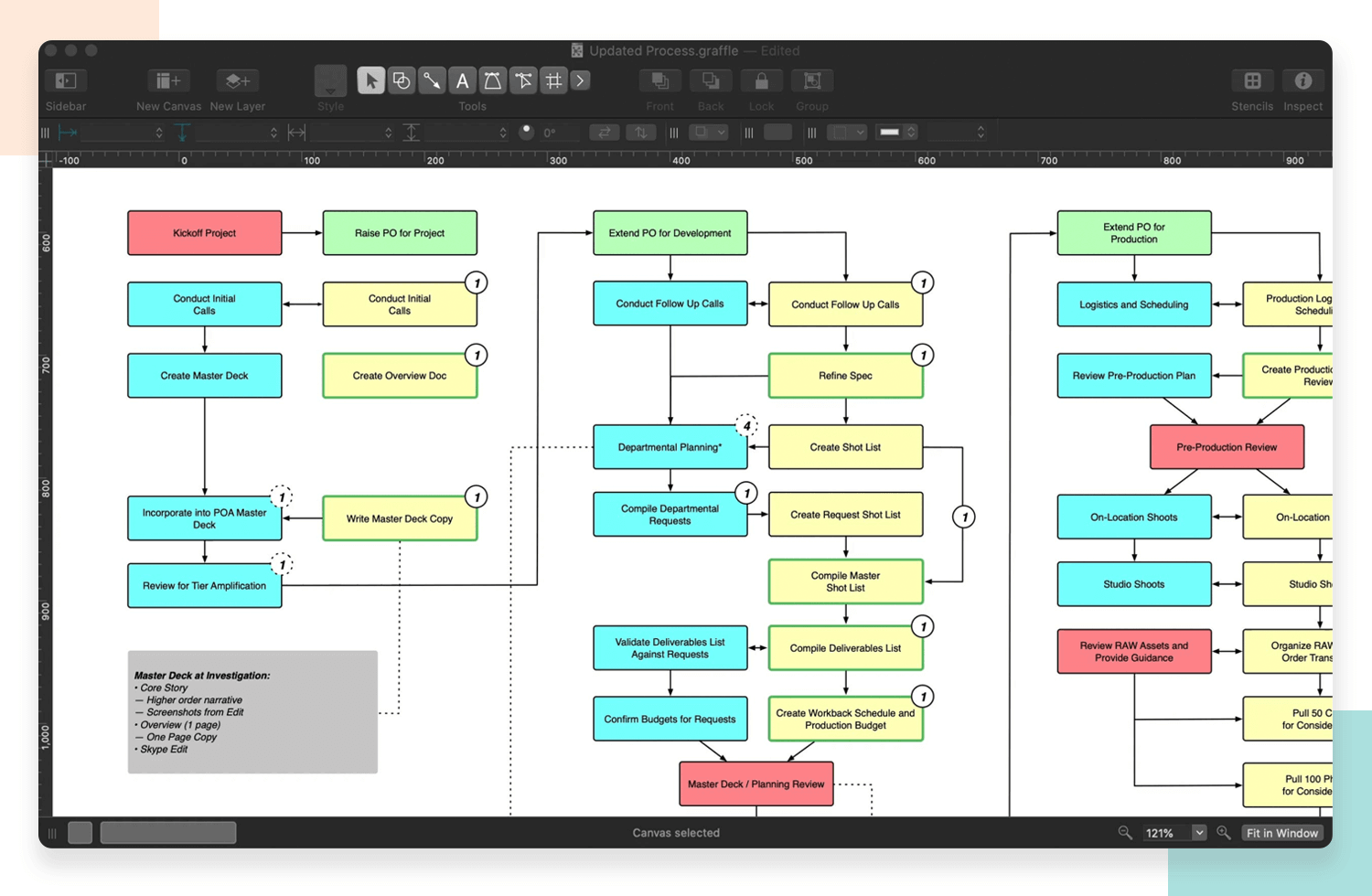 Omnigraffle - 10 user flow tools - Justinmind