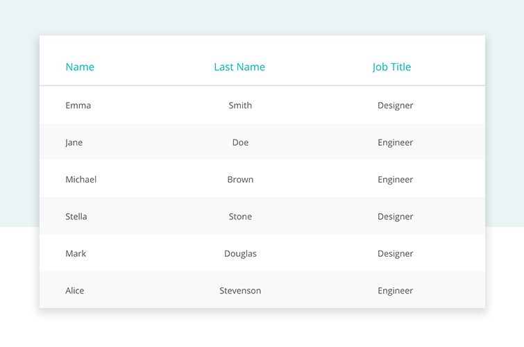 Customized data list