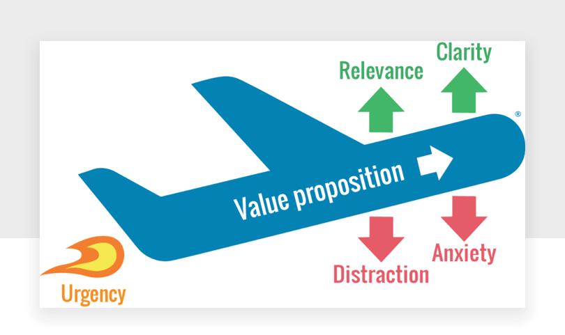 value-proposition-design-defining-a-value-proposition-ux-design