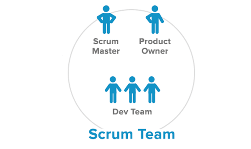 scrum-designers-scrum-team-makeup