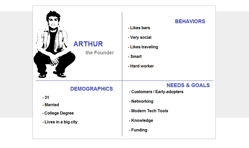 user-persona-template-example-2