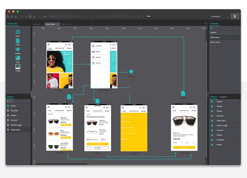 example of user scenario flow
