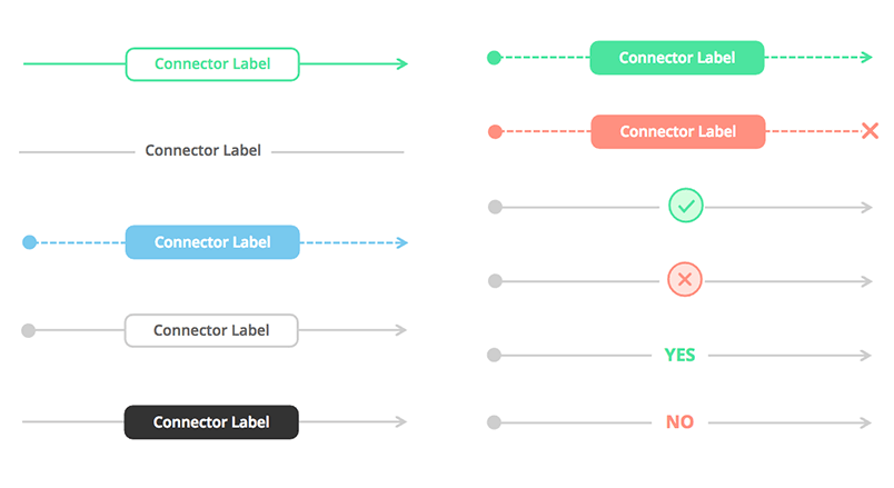 flow-diagrams-diagramming-ui-kit-category-connectors
