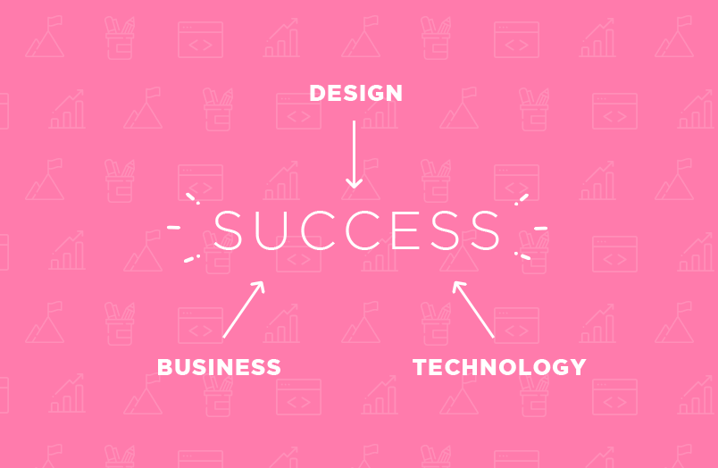 design-business-technology