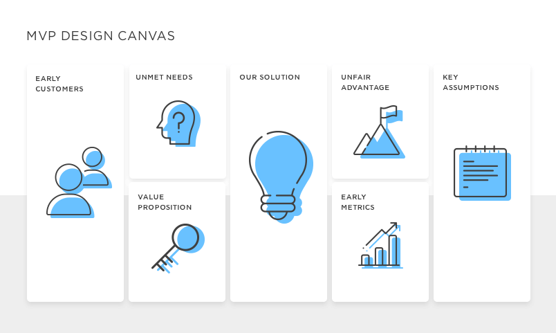 mvp-design-canvas-example