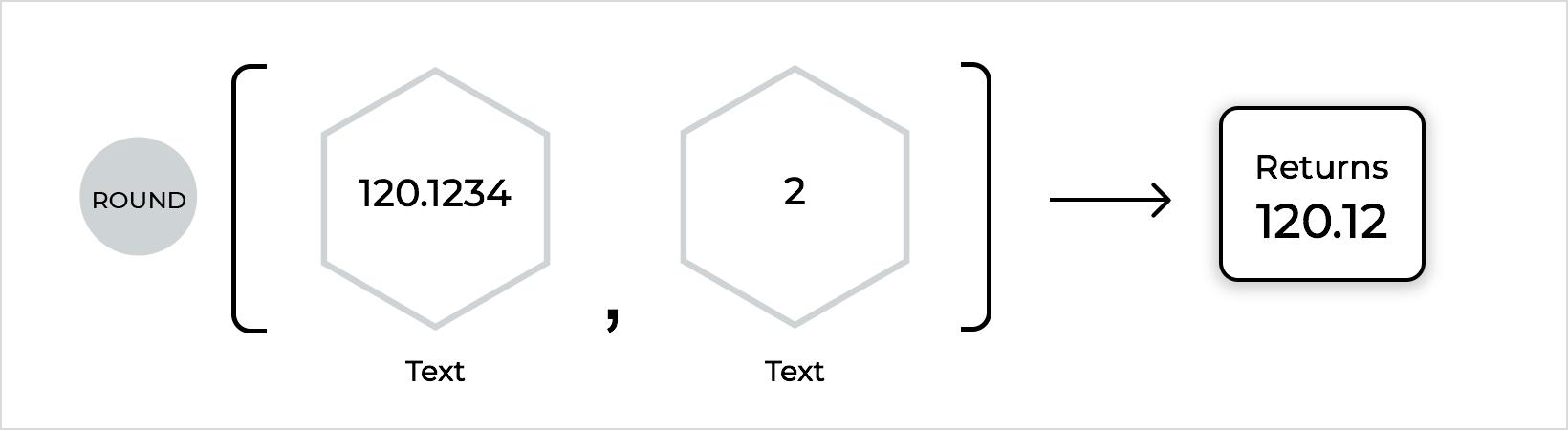 Round Example