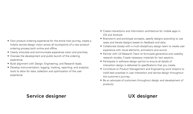 What Is Service Design Uxer S Guide To Service Design Justinmind