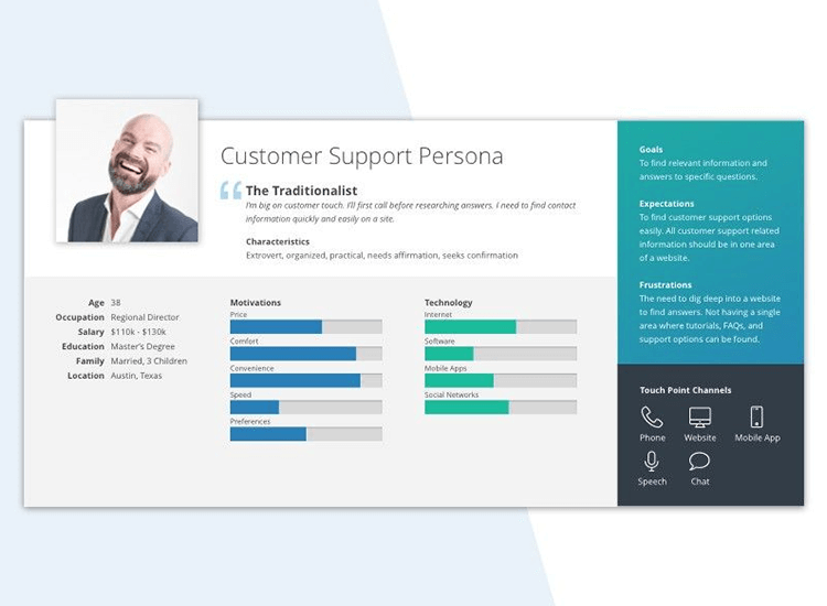 User persona templates - the customer support specialist