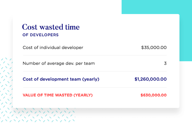 cost of not investing in enterprise ux
