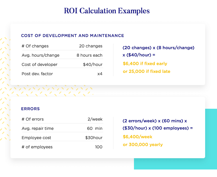 example of ROI of enterprise ux calculation