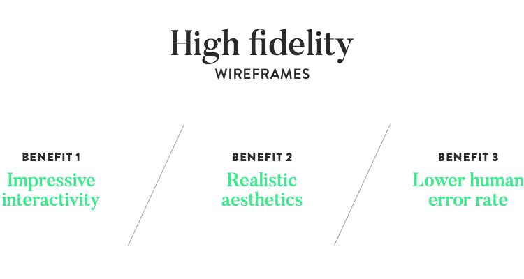 diagram showing differences between high and low fidelity wireframes