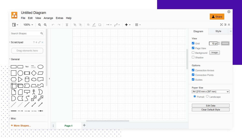 draw.io as design thinking tool