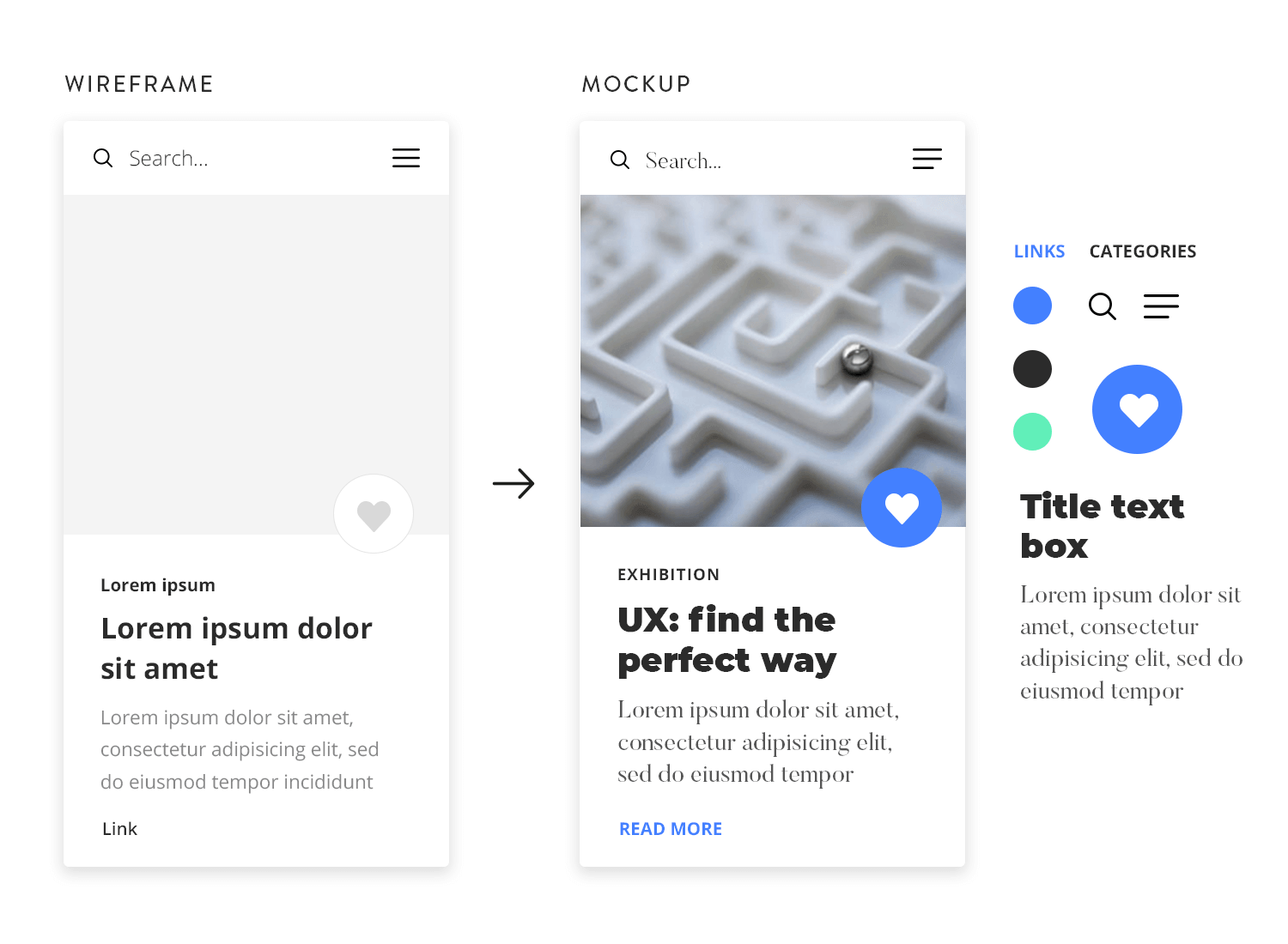 example of visual difference between mobile wireframe and mockup