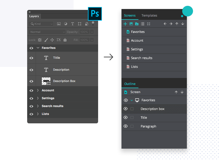 Enjoy a familiar layout when creating PSD mockups in Justinmind
