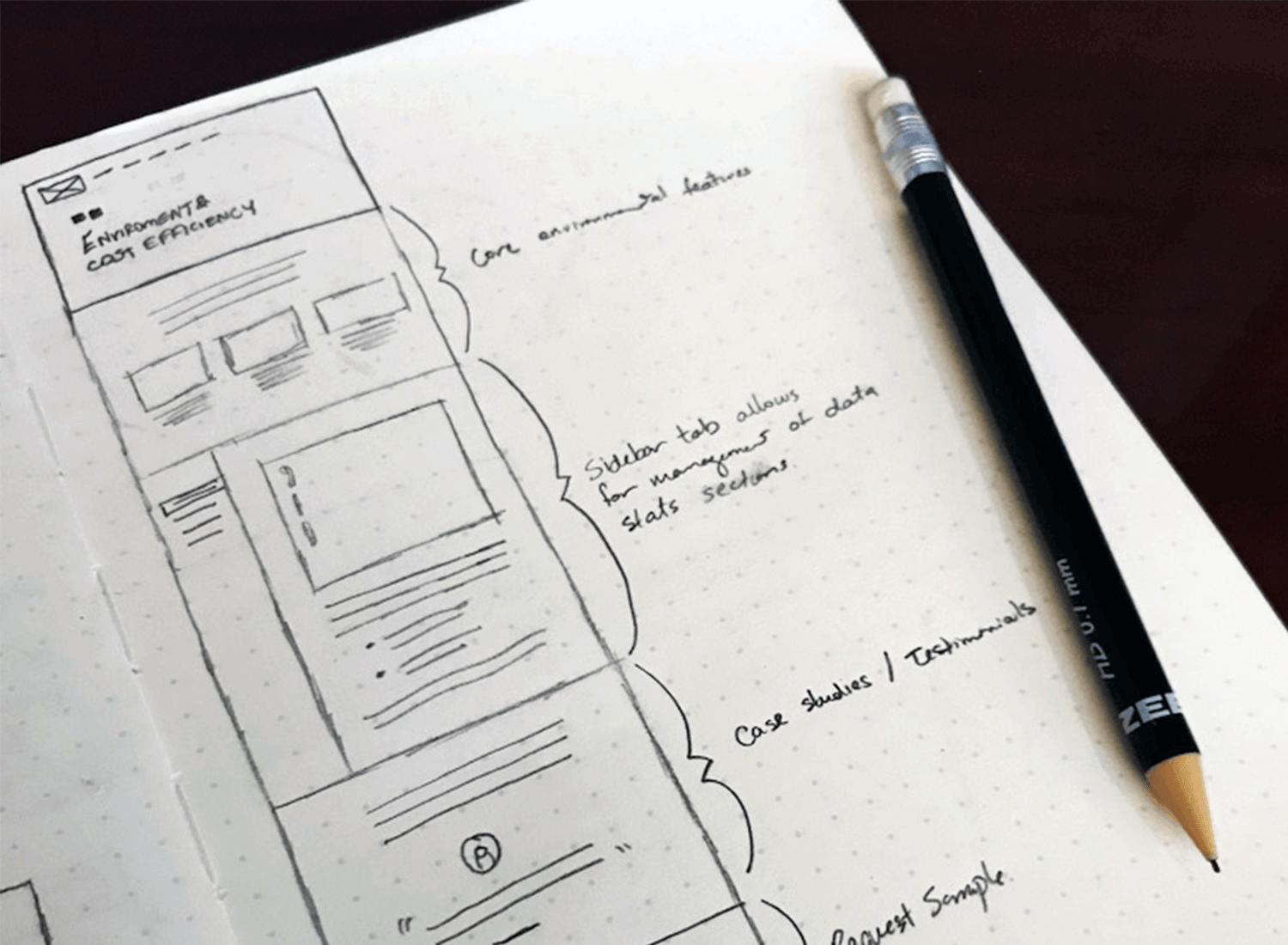 paper sketch of website wireframe example