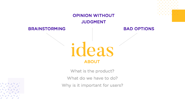 third stage in design thinking process - ideate