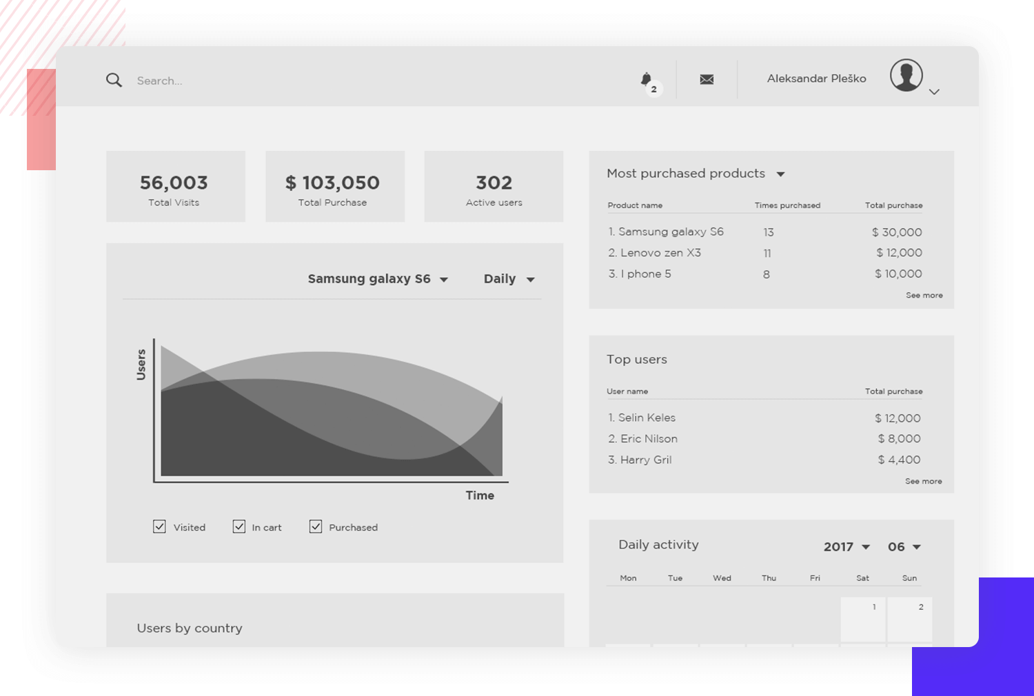 website wireframe with example of clean layout