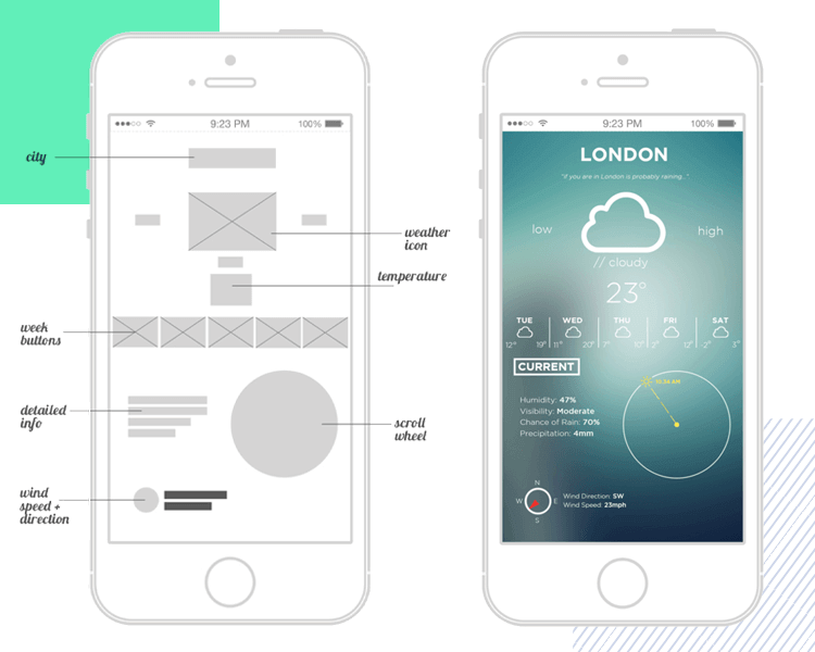 wireframe-mobile-app-examples-weather-app