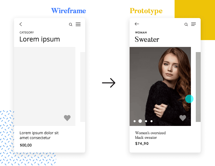 developing UI wireframes into interactive prototypes