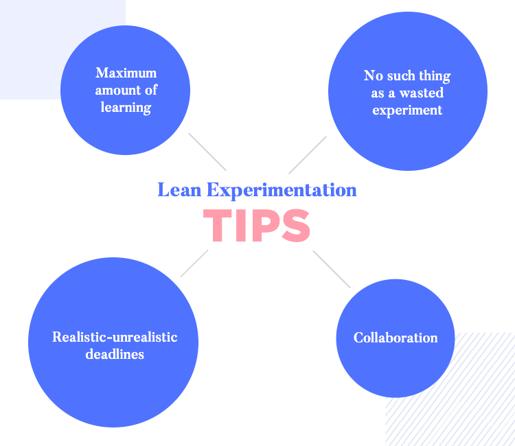 GAP Inc. Lean Experimentation - experimentation tips