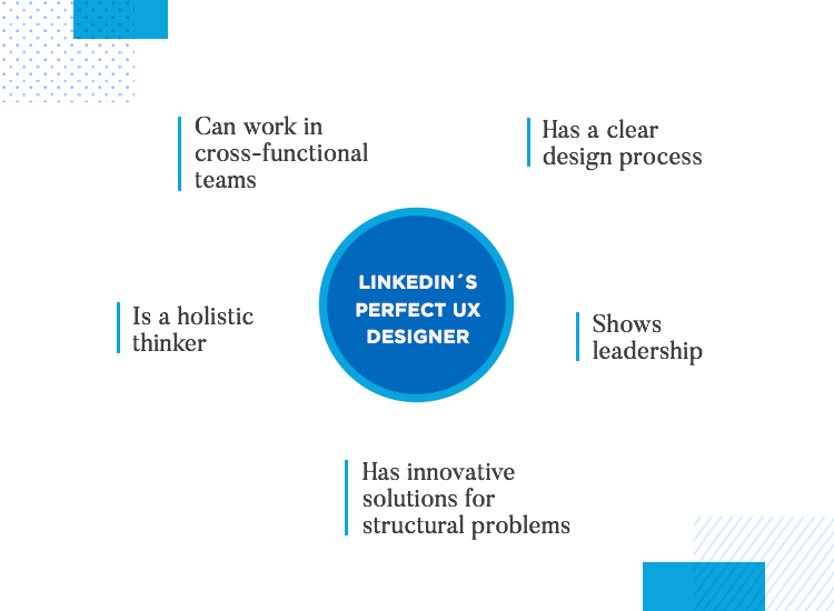 LinkedIn UX designer profiles - how to get a job at LinkedIn