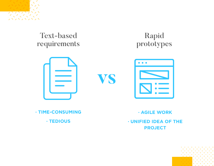 comparison of text requirements and prototyping in product design