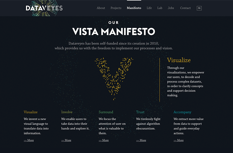 website navigation example - dataveyes