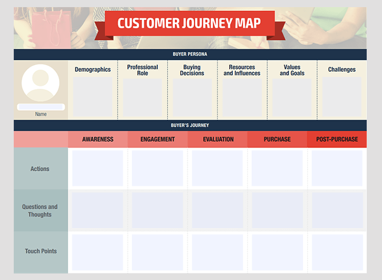 customer and user journey maps - Alexa