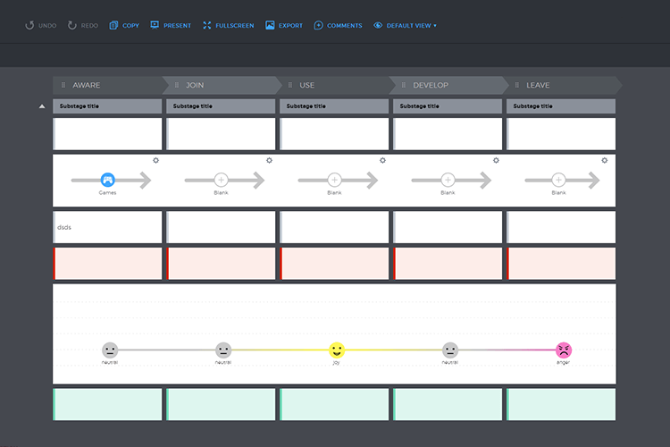 customer and user journey maps - UXPRESSIA