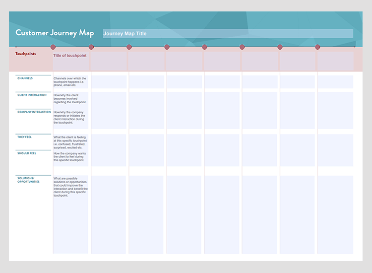customer and user journey maps - Mightybytes