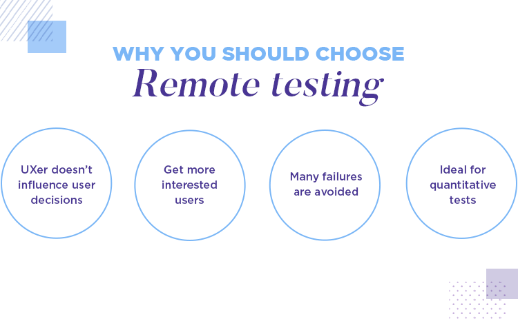 why remote over onsite user testing