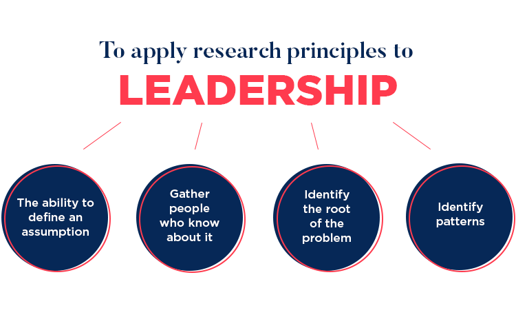 applying ux research principles to design leadership