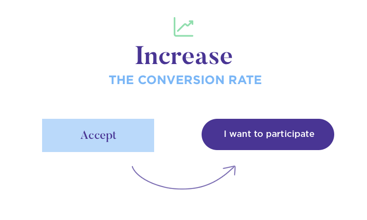 a/b testing to increase conversion and roi