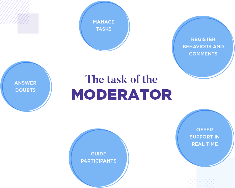 introduction to what moderated usability testing is