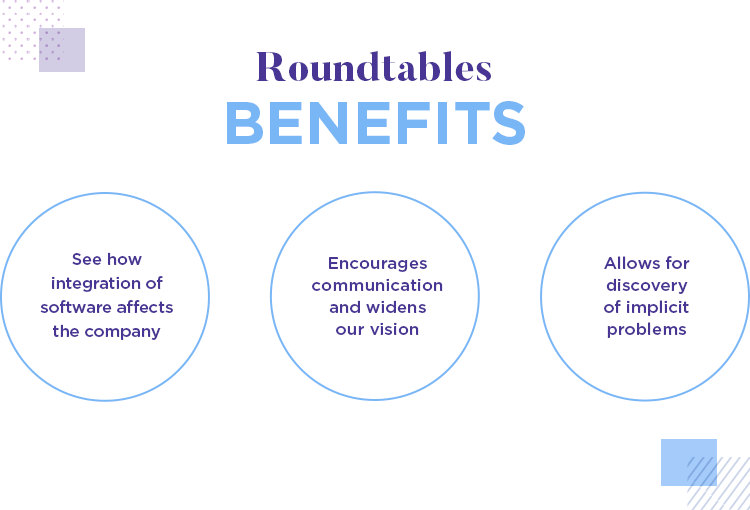 benefits of roundtables in user testing