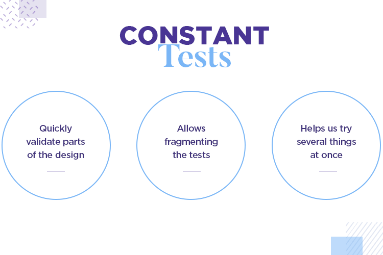 test usability of product often