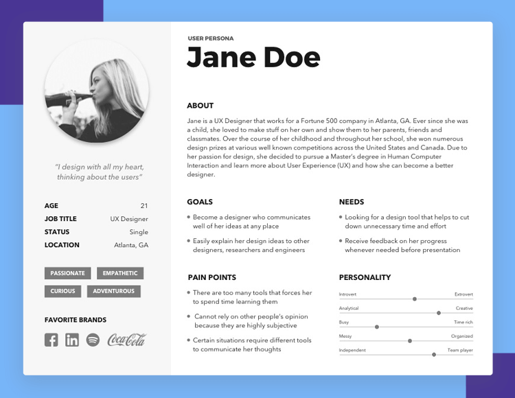 User test prototypes and wireframes - base sample users on user personas