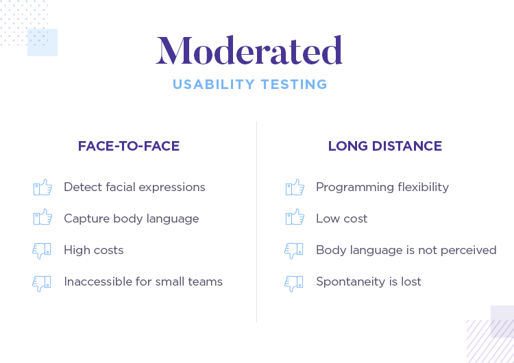 what is moderated user testing