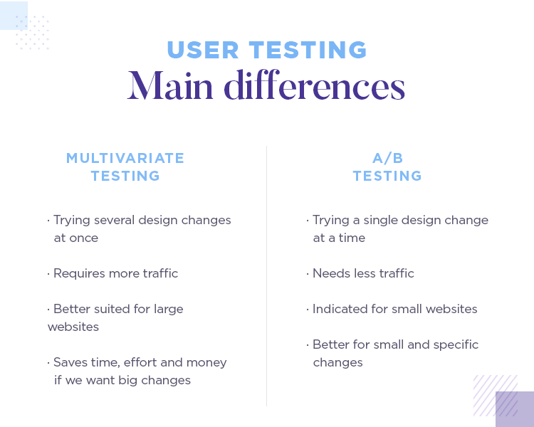 what is multivariate testing and how its different from A/B tests