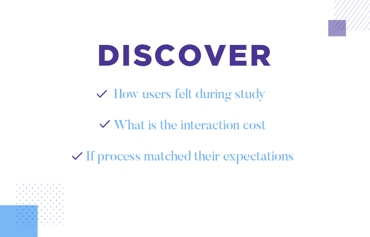 What to discover with your user testing questions