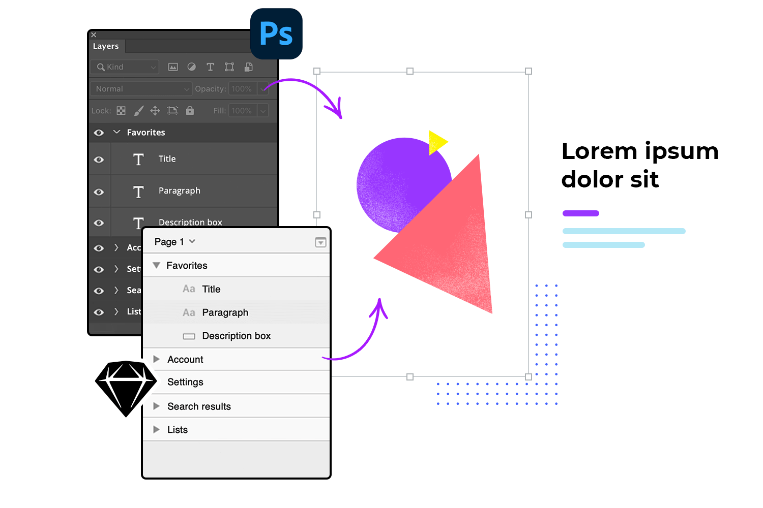 wireframing and importing design assets