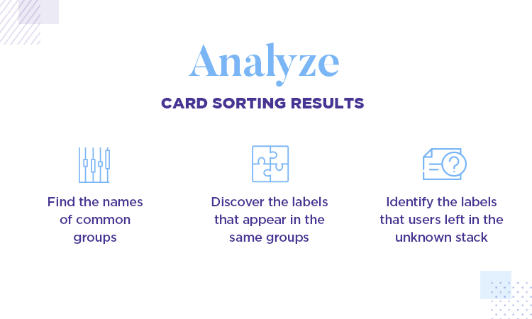 Card sorting - analysis techniques