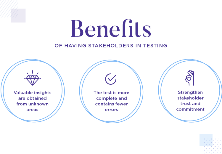 benefits og getting stakeholders in mobile testing process
