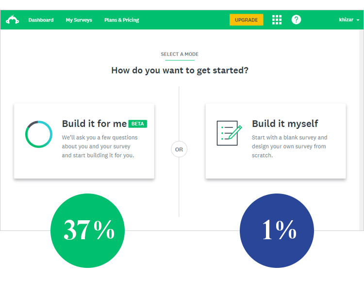 Machine learning with SurveyMonkey's data - Build it for me