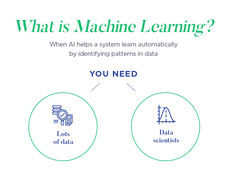 Machine learning with SurveyMonkey's data - requires lots of data and data scientists