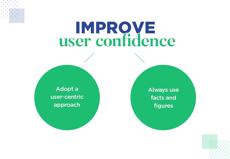 Machine learning with SurveyMonkey's data - improving user confidence
