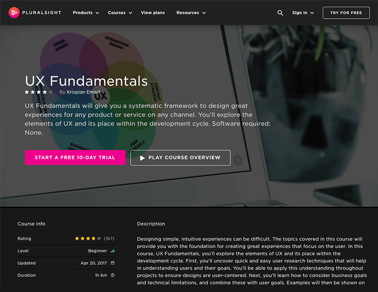 UI-UX design course from Pluralsight